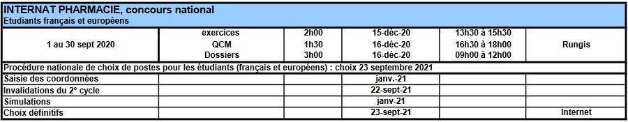 Calendrier Universitaire Angers 2021 2022 AIPBMC